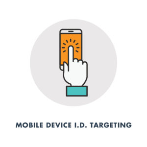 Mobile Device I.D. Targeting In-App